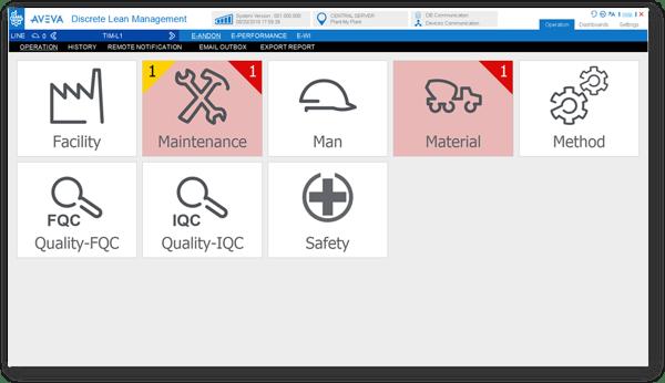 digital-lean-management-andon-dashboard