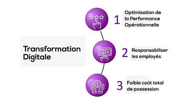 transformation-digitale-1