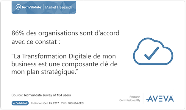 transformation-digitale-business