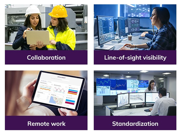 Collaboration  Remote work  Line-of-sight visibility  Standardization