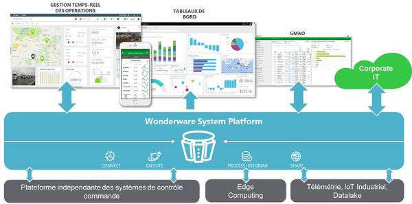 wonderware-system-platform-1